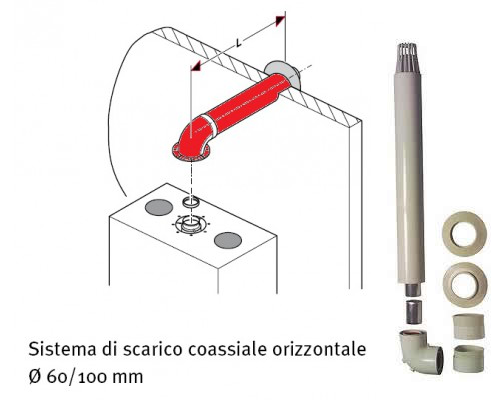 Caldaie murali a condensazione condizionatori on line a prezzi da ingrosso idraulica gruppo ober - Scaldabagno a condensazione prezzi ...