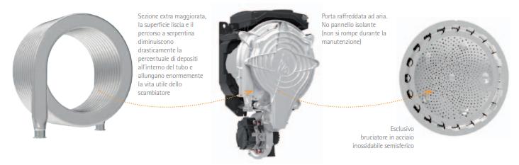 Motore caldaia Bluehelix Tech RRT